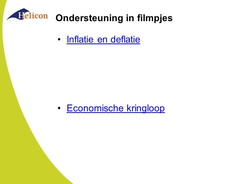 Ondersteuning in filmpjes Inflatie en deflatie Economische kringloop