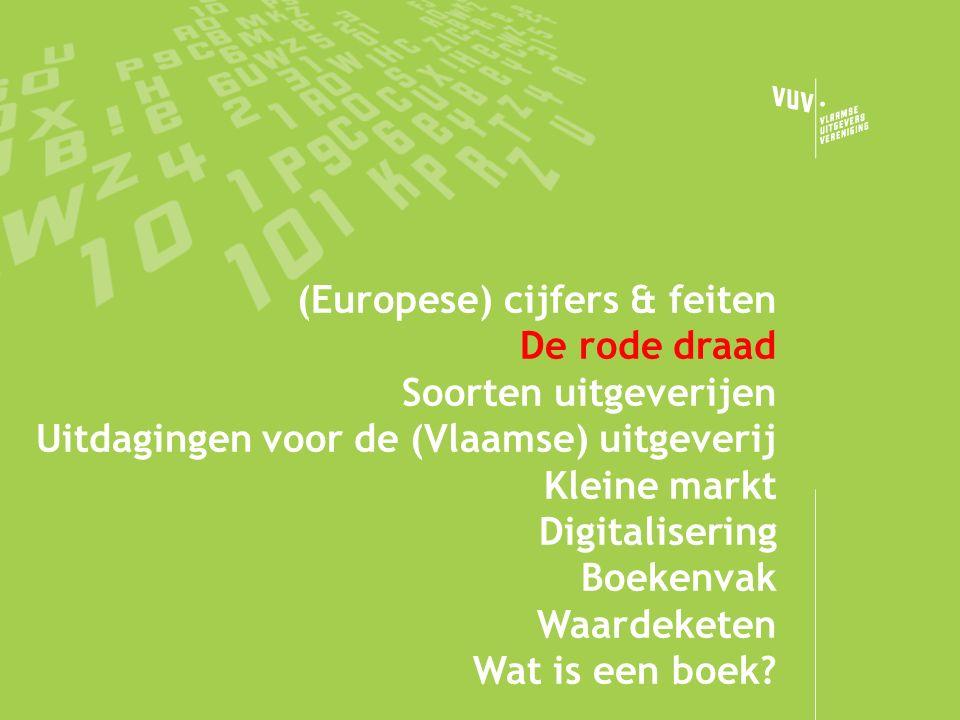 (Europese) cijfers & feiten De rode draad Soorten uitgeverijen Uitdagingen voor de (Vlaamse) uitgeverij Kleine markt Digitalisering Boekenvak Waardeketen Wat is een boek