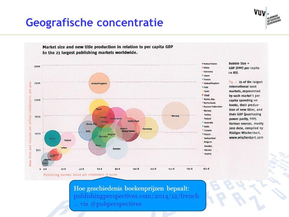 Geografische concentratie Hoe geschiedenis boekenprijzen bepaalt: publishingperspectives.com/2014/12/french … via @pubperspectives