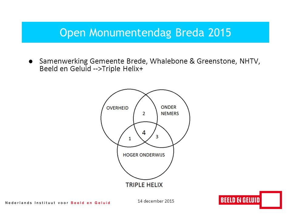 14 december 2015 ●Samenwerking Gemeente Brede, Whalebone & Greenstone, NHTV, Beeld en Geluid -->Triple Helix+ Open Monumentendag Breda 2015