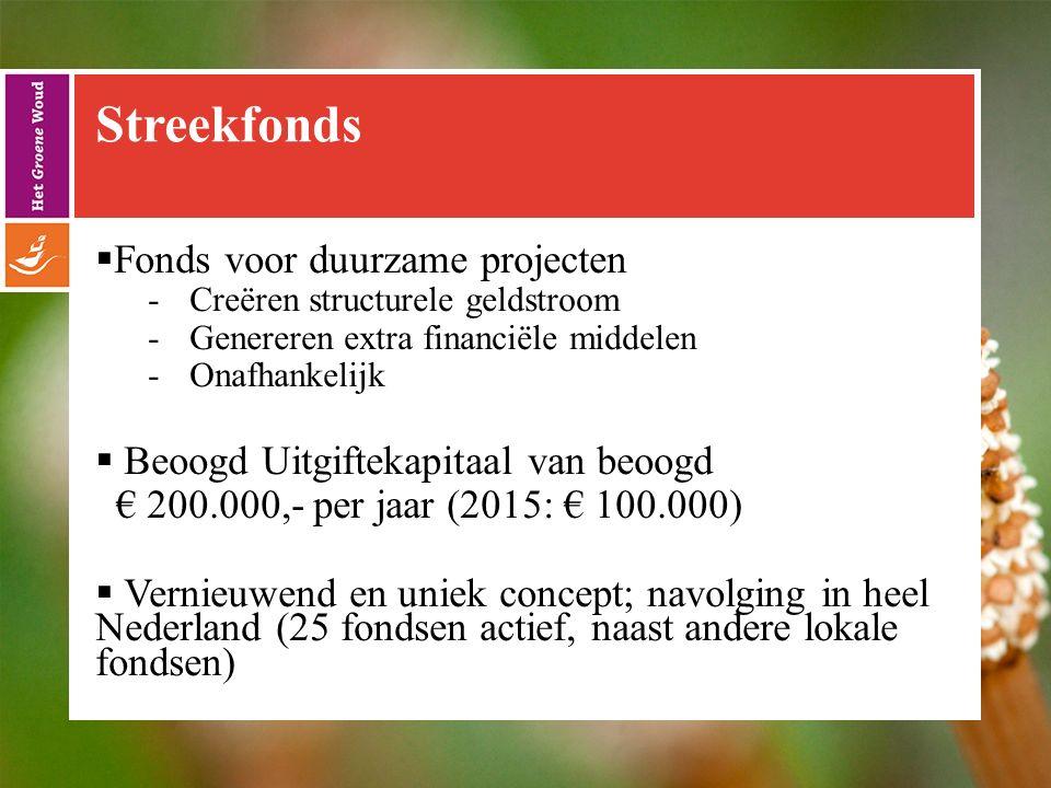Streekfonds  Fonds voor duurzame projecten - Creëren structurele geldstroom - Genereren extra financiële middelen - Onafhankelijk  Beoogd Uitgiftekapitaal van beoogd € 200.000,- per jaar (2015: € 100.000)  Vernieuwend en uniek concept; navolging in heel Nederland (25 fondsen actief, naast andere lokale fondsen)