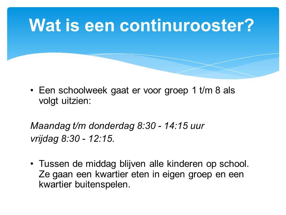 Een schoolweek gaat er voor groep 1 t/m 8 als volgt uitzien: Maandag t/m donderdag 8:30 - 14:15 uur vrijdag 8:30 - 12:15. Tussen de middag blijven all
