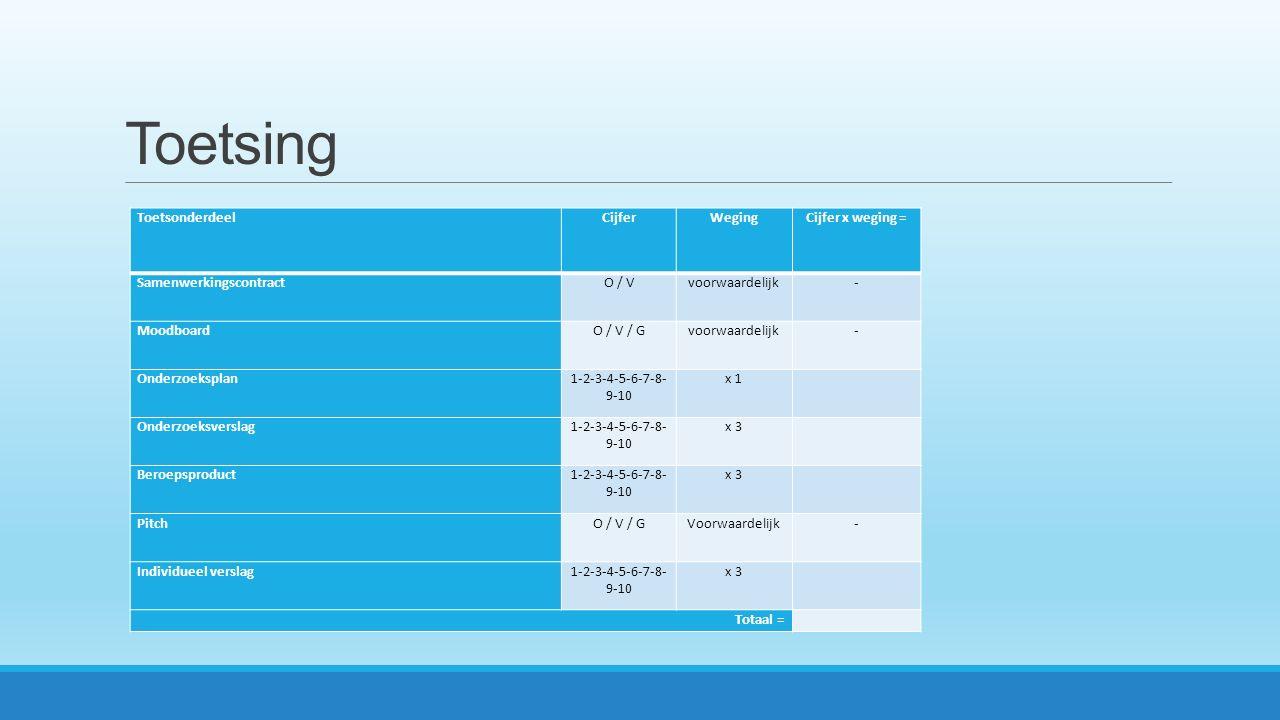 Toetsing ToetsonderdeelCijferWegingCijfer x weging = SamenwerkingscontractO / Vvoorwaardelijk- MoodboardO / V / Gvoorwaardelijk- Onderzoeksplan1-2-3-4