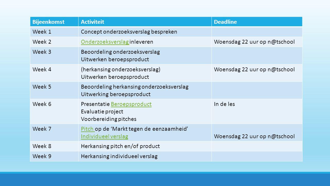 BijeenkomstActiviteitDeadline Week 1Concept onderzoeksverslag bespreken Week 2Onderzoeksverslag Onderzoeksverslag inleverenWoensdag 22 uur op n@tschoo