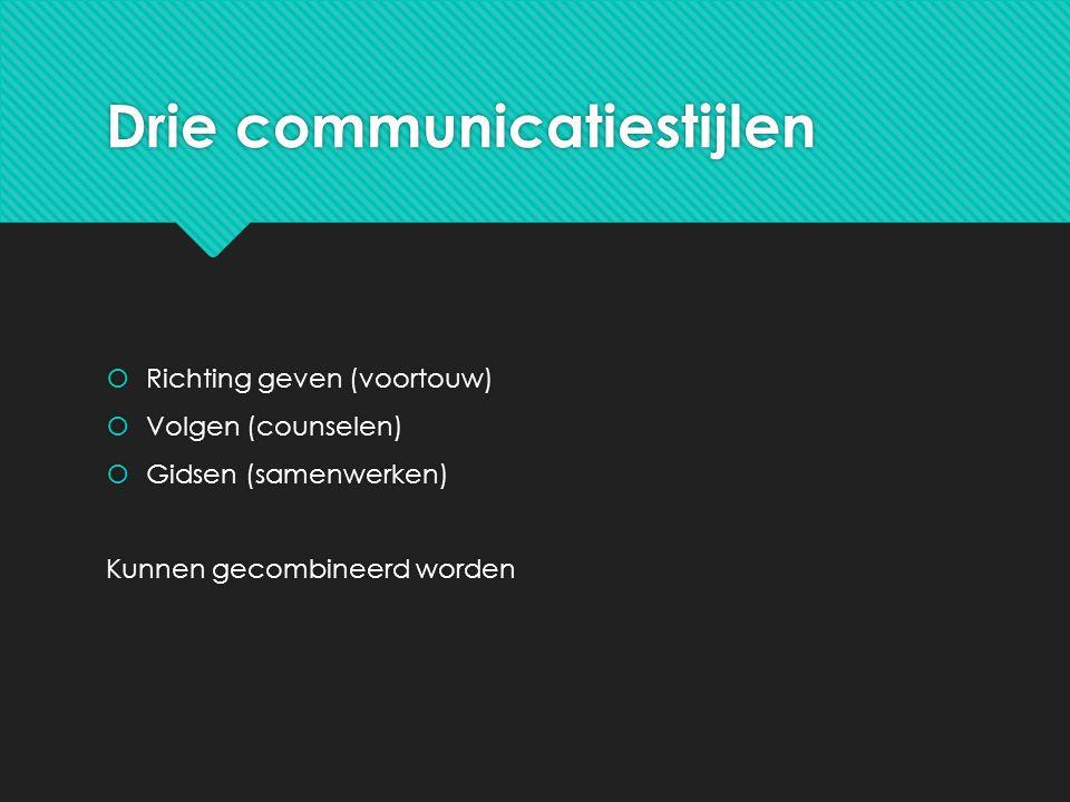 Drie communicatiestijlen  Richting geven (voortouw)  Volgen (counselen)  Gidsen (samenwerken) Kunnen gecombineerd worden  Richting geven (voortouw)  Volgen (counselen)  Gidsen (samenwerken) Kunnen gecombineerd worden