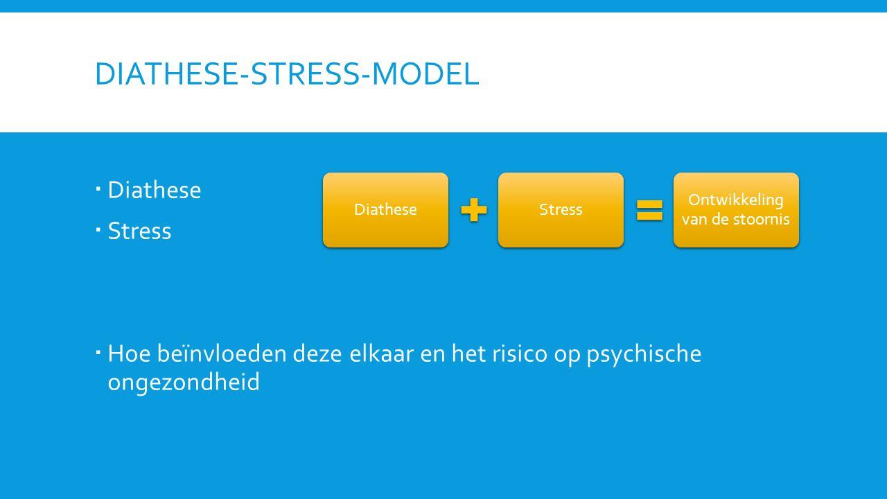 DIATHESE-STRESS-MODEL  Diathese  Stress  Hoe beïnvloeden deze elkaar en het risico op psychische ongezondheid Diathese + Stress Ontwikkeling van de stoornis