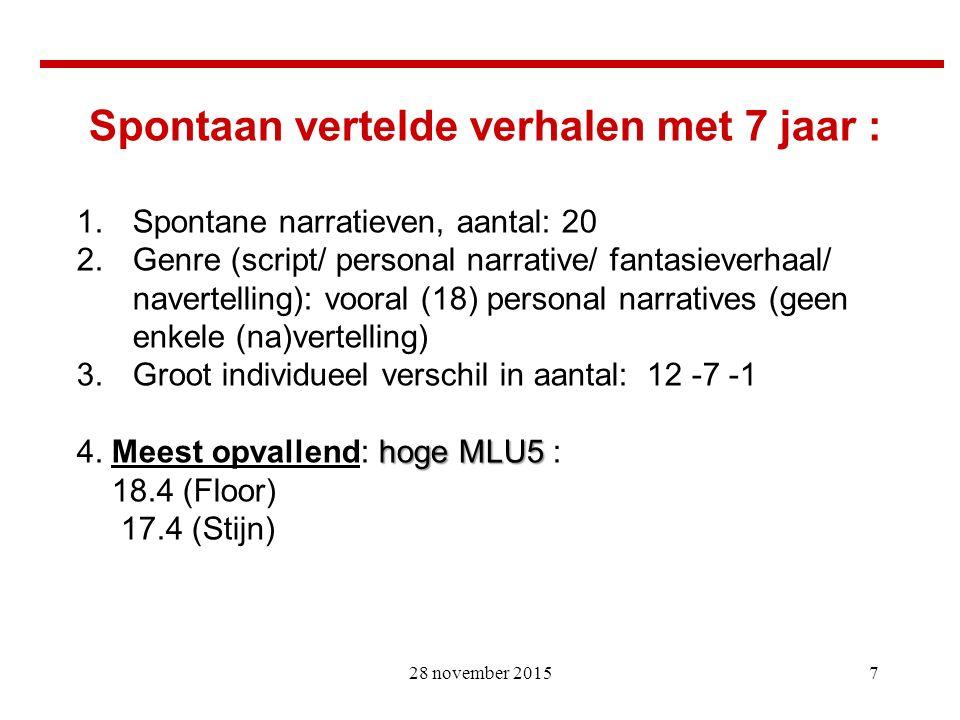 Akke de Blauw info@akkedeblauw.nl