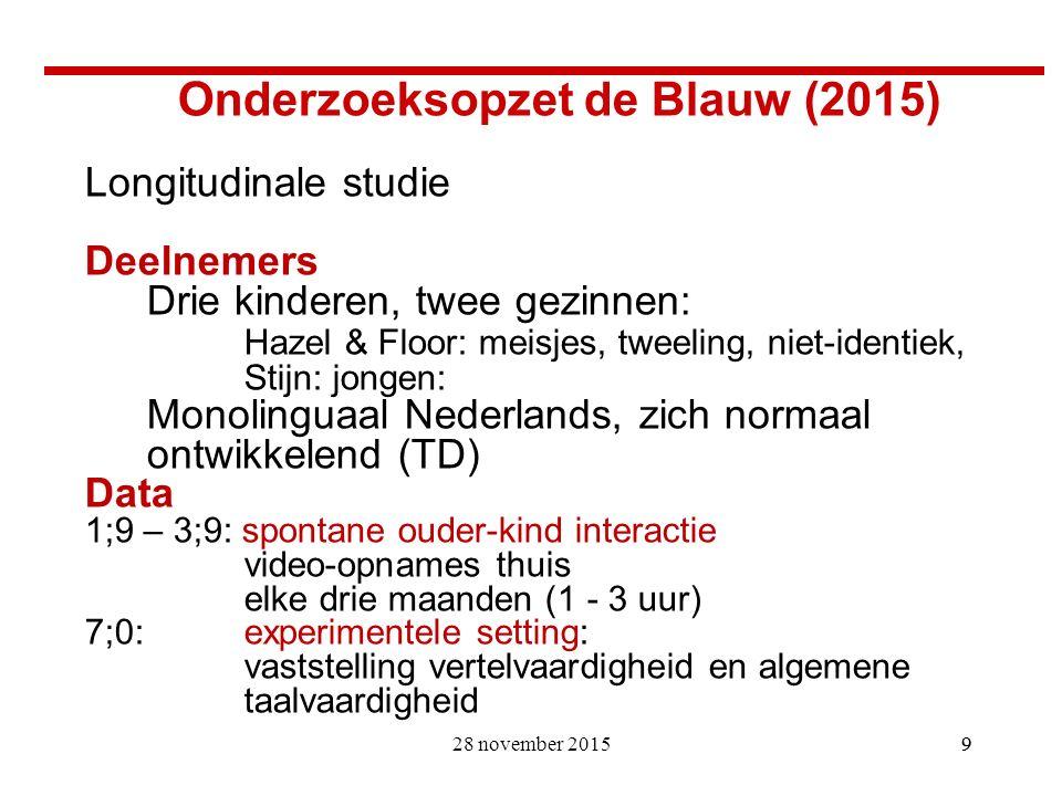 9 Onderzoeksopzet de Blauw (2015) Longitudinale studie Deelnemers Drie kinderen, twee gezinnen: Hazel & Floor: meisjes, tweeling, niet-identiek, Stijn