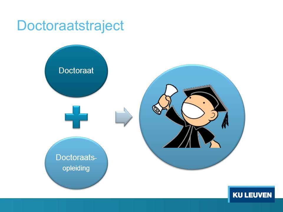 Doctoraatstraject Doctoraat Doctoraats - opleiding