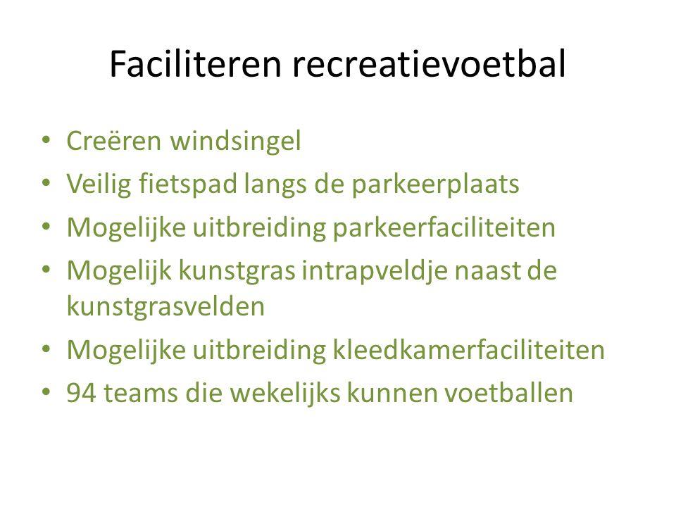 Faciliteren recreatievoetbal Creëren windsingel Veilig fietspad langs de parkeerplaats Mogelijke uitbreiding parkeerfaciliteiten Mogelijk kunstgras in