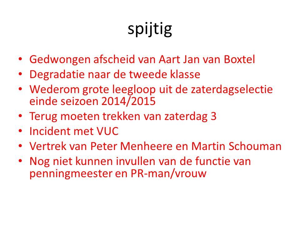 spijtig Gedwongen afscheid van Aart Jan van Boxtel Degradatie naar de tweede klasse Wederom grote leegloop uit de zaterdagselectie einde seizoen 2014/