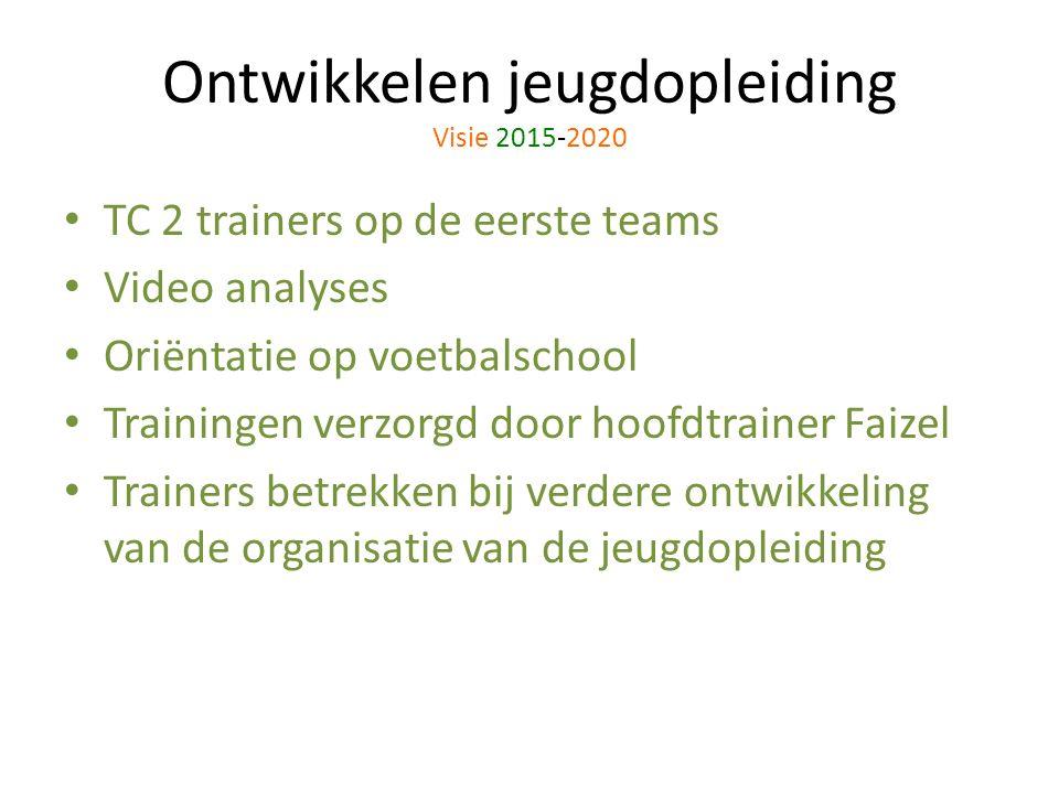 Ontwikkelen jeugdopleiding Visie 2015-2020 TC 2 trainers op de eerste teams Video analyses Oriëntatie op voetbalschool Trainingen verzorgd door hoofdtrainer Faizel Trainers betrekken bij verdere ontwikkeling van de organisatie van de jeugdopleiding