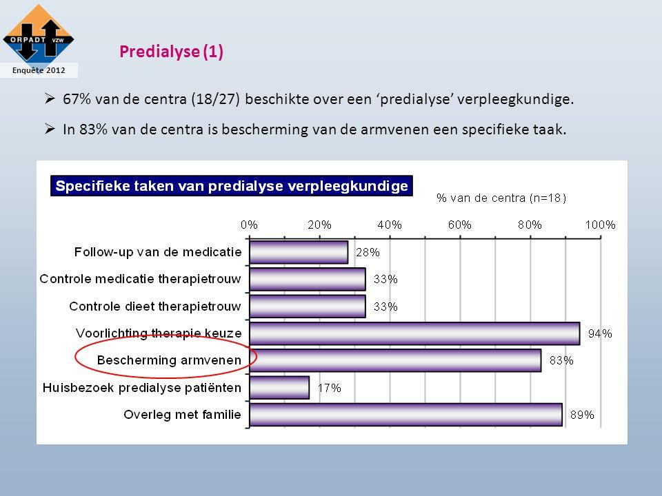 Enquête 2012 Predialyse (1)  67% van de centra (18/27) beschikte over een 'predialyse' verpleegkundige.