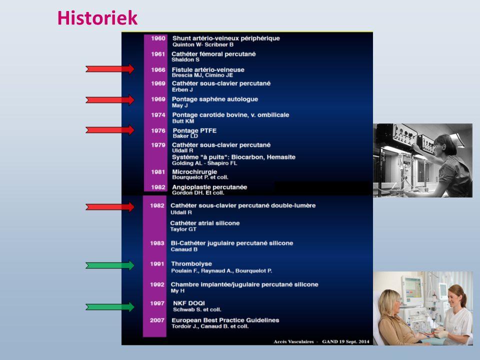 EDTNA/ERCA Research Board EPD B EPD2004 GR 33 Haemodialysis: Vascular Access (2006) AV fistulae: functional assessment Bijna 25% van het aantal dialyse- eenheden meten het AV-fisteldebiet routinematig Er is een toename van het aantal dialyse- eenheden die het AV-fisteldebiet op indicatie meten tot 37,7% (30.4% in 2003)