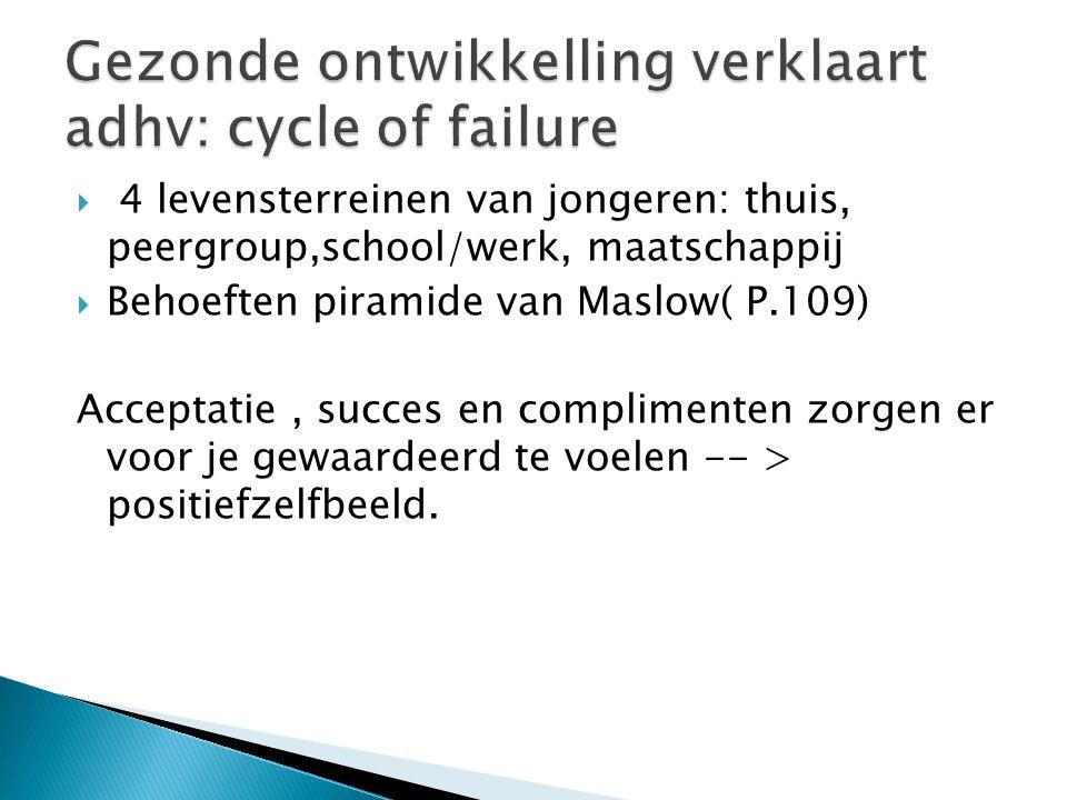  4 levensterreinen van jongeren: thuis, peergroup,school/werk, maatschappij  Behoeften piramide van Maslow( P.109) Acceptatie, succes en complimenten zorgen er voor je gewaardeerd te voelen -- > positiefzelfbeeld.