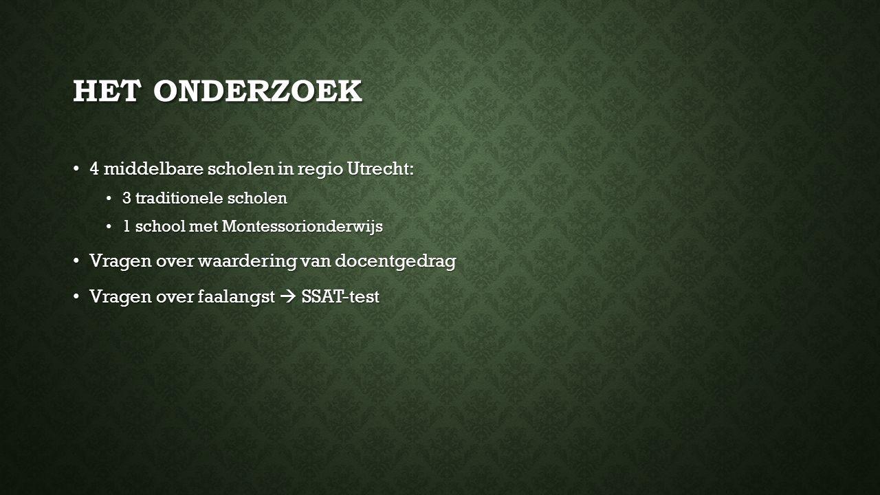 HET ONDERZOEK 4 middelbare scholen in regio Utrecht: 4 middelbare scholen in regio Utrecht: 3 traditionele scholen 3 traditionele scholen 1 school met
