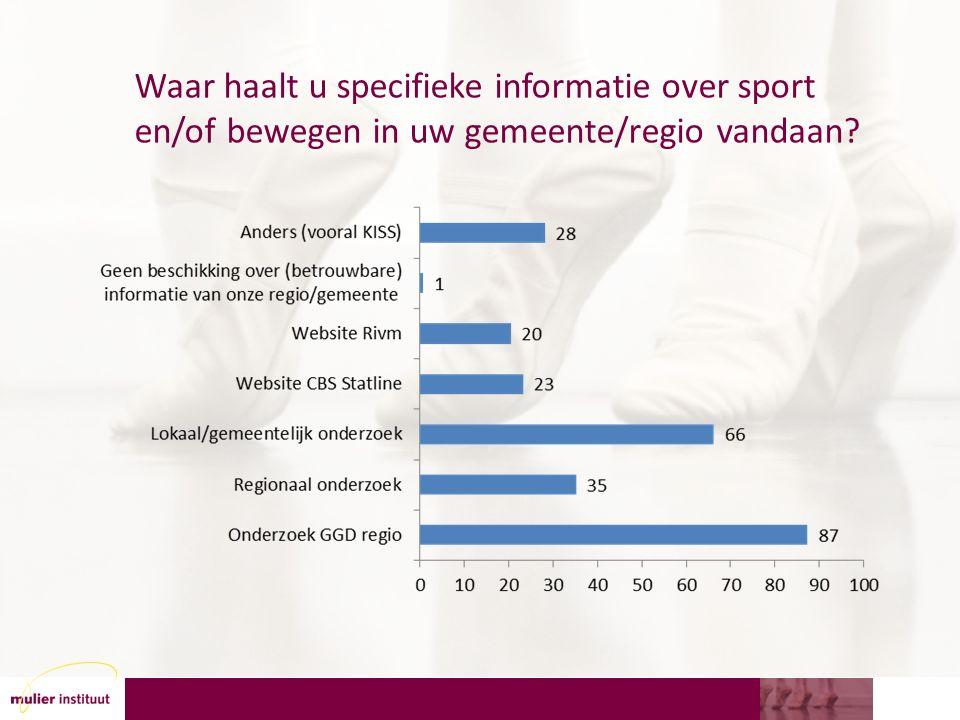 Waar haalt u specifieke informatie over sport en/of bewegen in uw gemeente/regio vandaan
