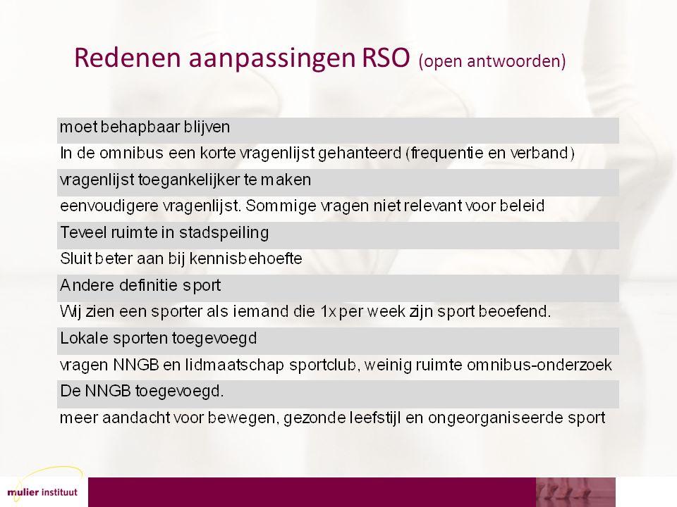 Redenen aanpassingen RSO (open antwoorden)