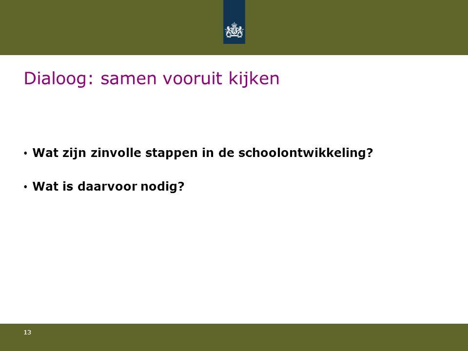 Dialoog: samen vooruit kijken Wat zijn zinvolle stappen in de schoolontwikkeling? Wat is daarvoor nodig? 13