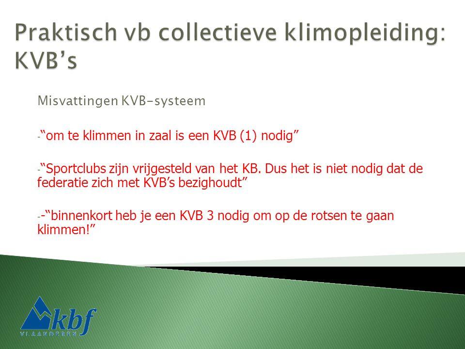 Misvattingen KVB-systeem - om te klimmen in zaal is een KVB (1) nodig - Sportclubs zijn vrijgesteld van het KB.