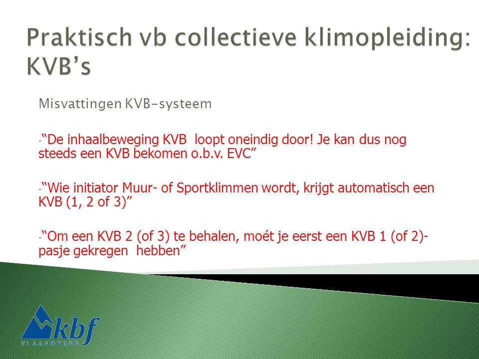 """Misvattingen KVB-systeem - """"De inhaalbeweging KVB loopt oneindig door! Je kan dus nog steeds een KVB bekomen o.b.v. EVC"""" - """"Wie initiator Muur- of Spo"""