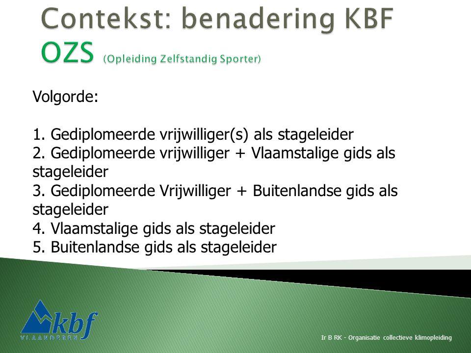 Ir B RK - Organisatie collectieve klimopleiding Volgorde: 1. Gediplomeerde vrijwilliger(s) als stageleider 2. Gediplomeerde vrijwilliger + Vlaamstalig