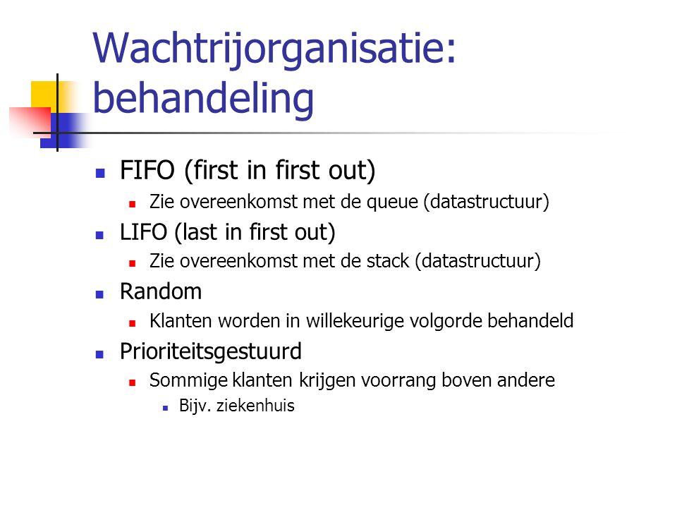Wachtrijorganisatie: behandeling FIFO (first in first out) Zie overeenkomst met de queue (datastructuur) LIFO (last in first out) Zie overeenkomst met de stack (datastructuur) Random Klanten worden in willekeurige volgorde behandeld Prioriteitsgestuurd Sommige klanten krijgen voorrang boven andere Bijv.