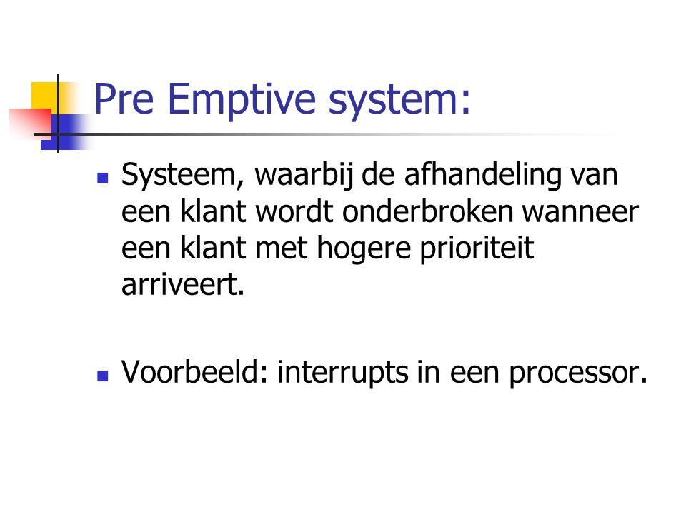 Pre Emptive system: Systeem, waarbij de afhandeling van een klant wordt onderbroken wanneer een klant met hogere prioriteit arriveert. Voorbeeld: inte