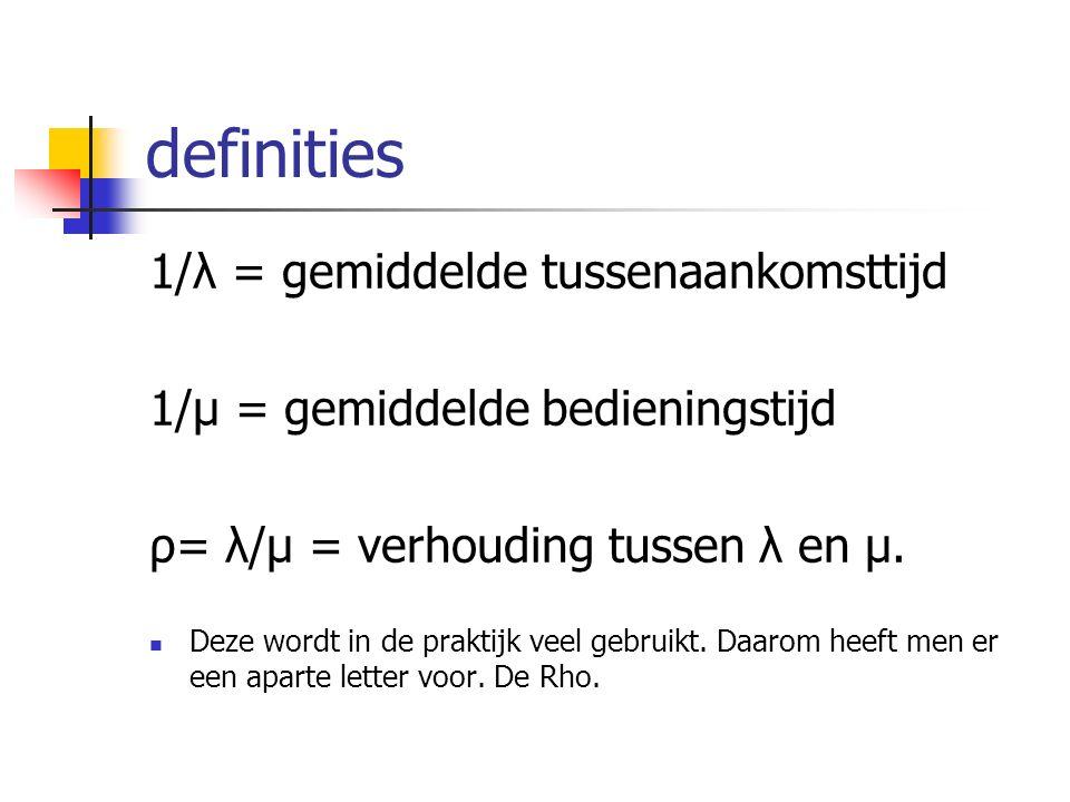 definities 1/λ = gemiddelde tussenaankomsttijd 1/μ = gemiddelde bedieningstijd ρ= λ/μ = verhouding tussen λ en μ. Deze wordt in de praktijk veel gebru