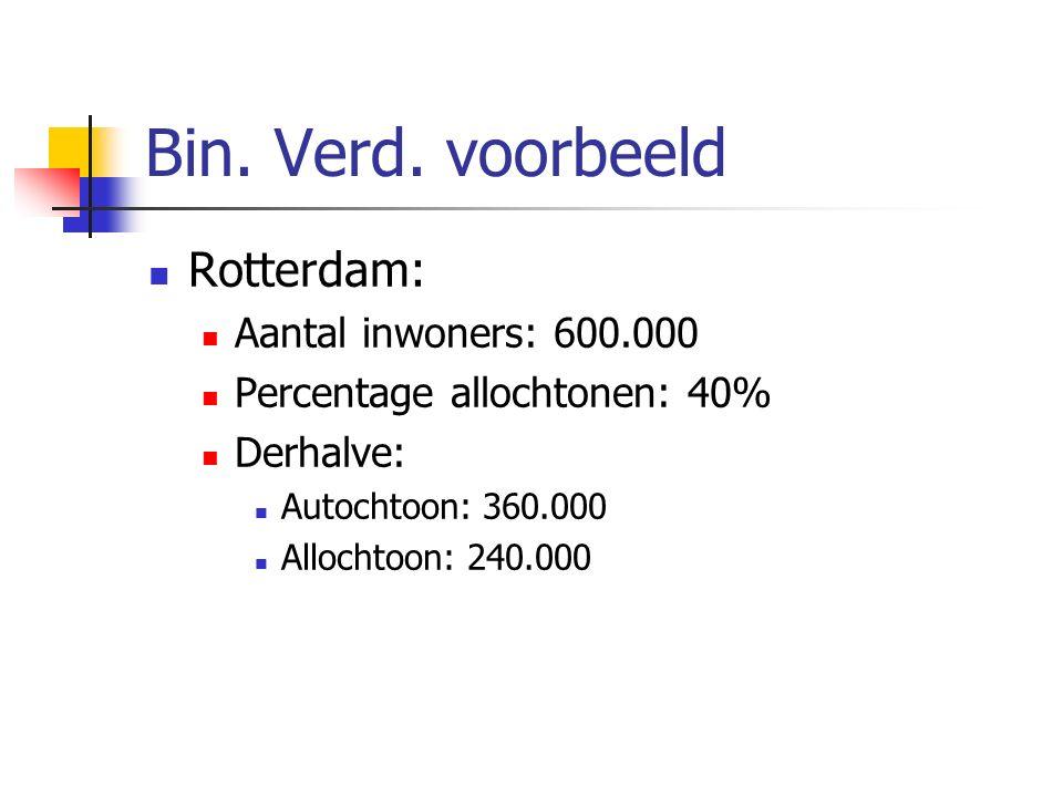 Bin. Verd. voorbeeld Rotterdam: Aantal inwoners: 600.000 Percentage allochtonen: 40% Derhalve: Autochtoon: 360.000 Allochtoon: 240.000