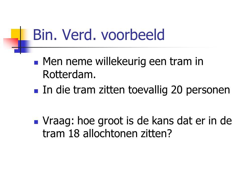 Bin. Verd. voorbeeld Men neme willekeurig een tram in Rotterdam. In die tram zitten toevallig 20 personen Vraag: hoe groot is de kans dat er in de tra