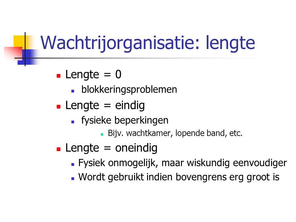 Wachtrijorganisatie: lengte Lengte = 0 blokkeringsproblemen Lengte = eindig fysieke beperkingen Bijv. wachtkamer, lopende band, etc. Lengte = oneindig