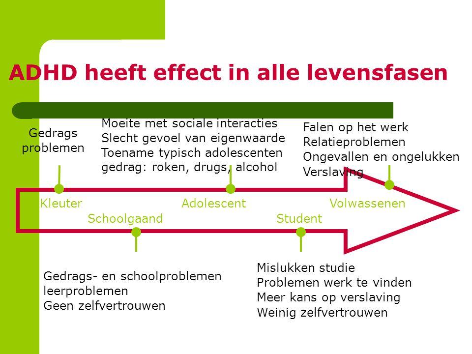 ADHD heeft effect in alle levensfasen KleuterAdolescent Volwassenen SchoolgaandStudent Gedrags problemen Gedrags- en schoolproblemen leerproblemen Gee