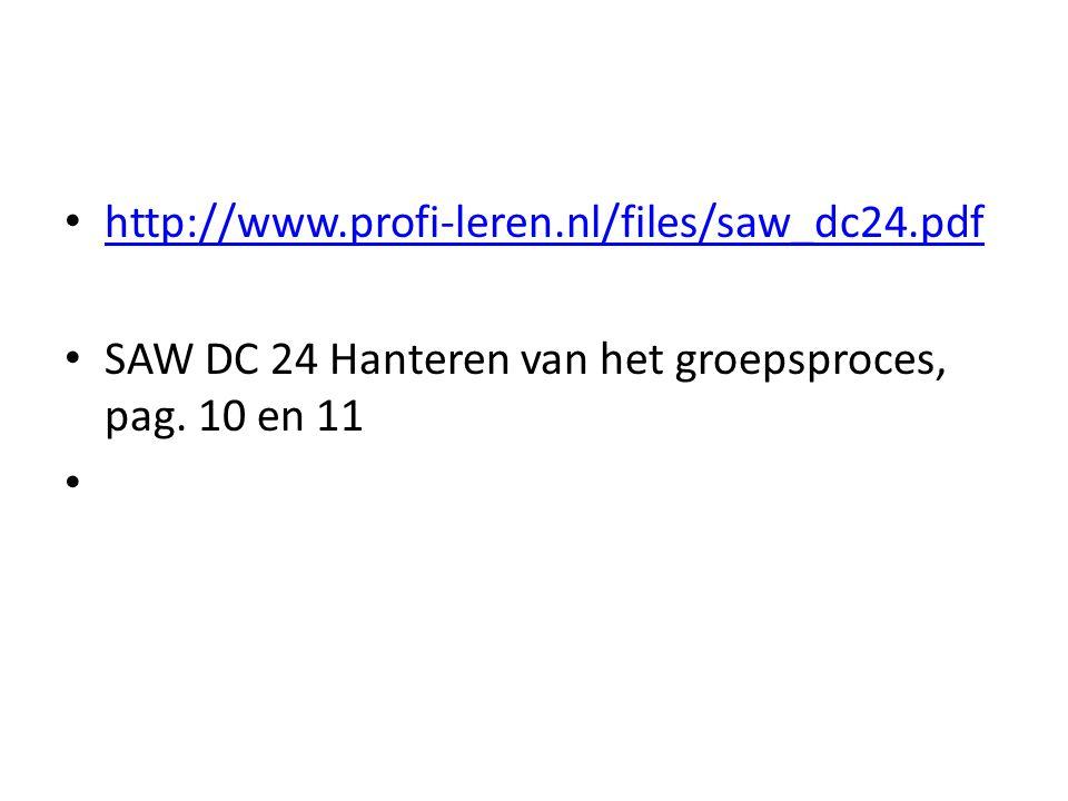 http://www.profi-leren.nl/files/saw_dc24.pdf SAW DC 24 Hanteren van het groepsproces, pag. 10 en 11