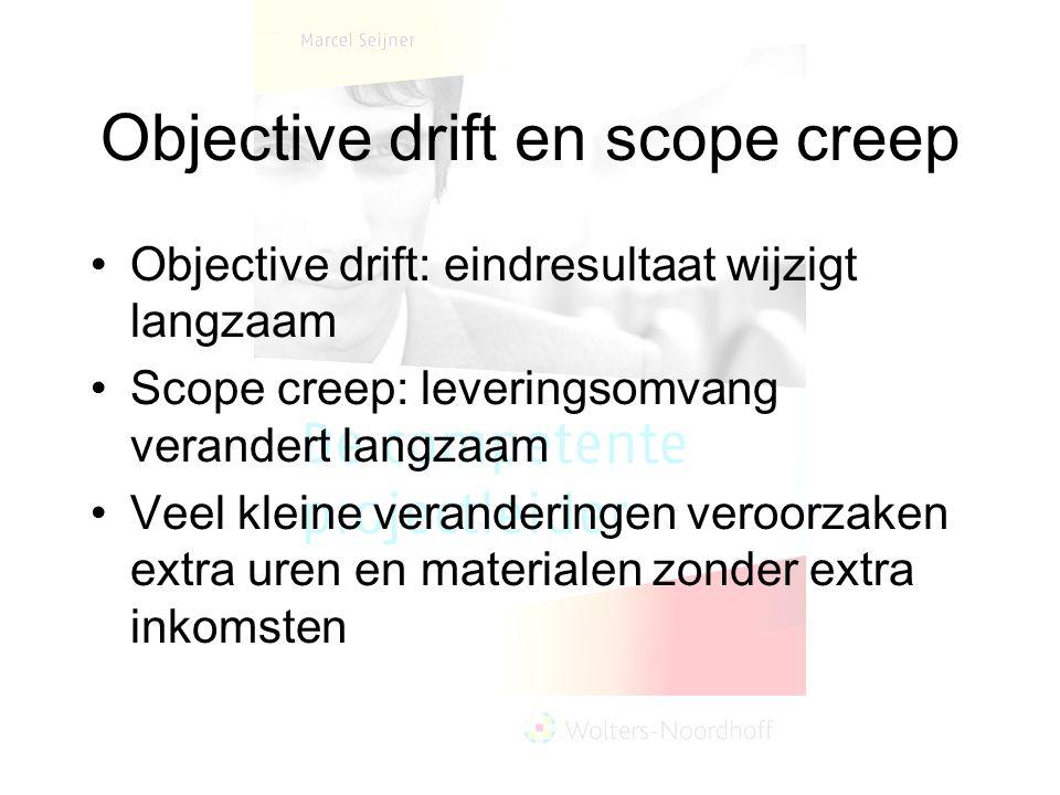 Objective drift en scope creep Objective drift: eindresultaat wijzigt langzaam Scope creep: leveringsomvang verandert langzaam Veel kleine veranderingen veroorzaken extra uren en materialen zonder extra inkomsten