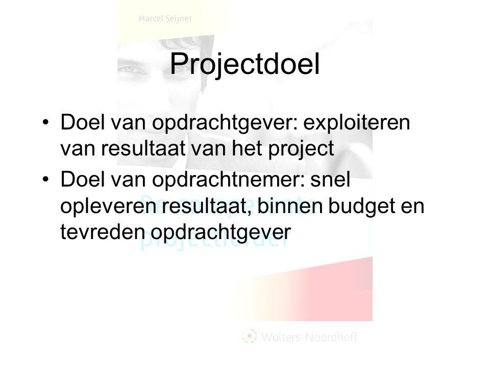 Projectdoel Doel van opdrachtgever: exploiteren van resultaat van het project Doel van opdrachtnemer: snel opleveren resultaat, binnen budget en tevreden opdrachtgever