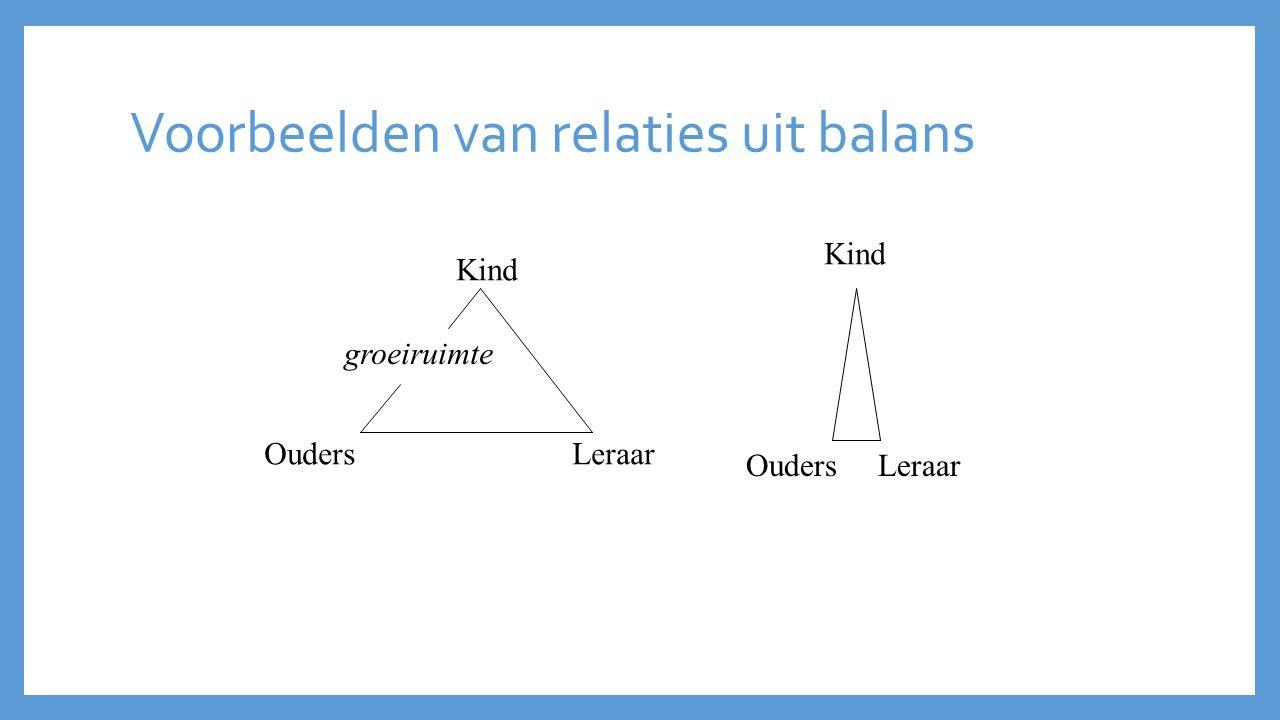 Voorbeelden van relaties uit balans Kind groeiruimte Ouders Leraar Kind Ouders Leraar