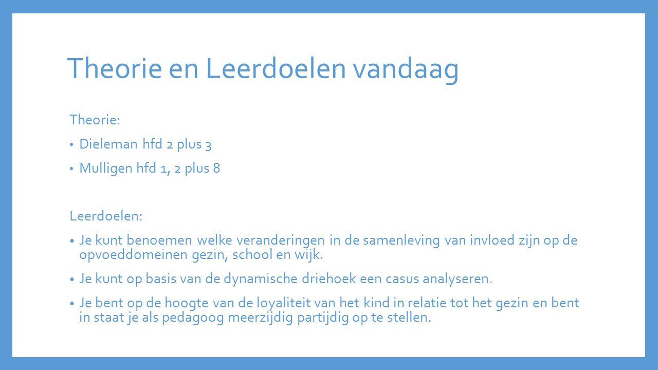 Een beetje geschiedenis Vijf relevante maatschappelijke ontwikkelingen: - Ambities met het kind http://www.uitzendinggemist.nl/afleveringen/1322371 http://www.uitzendinggemist.nl/afleveringen/1004533 - Vooruitgang van de techniek - Toenemende welvaart en de economische groei http://www.uitzendinggemist.nl/afleveringen/1248460 - Ontzuiling en individualisering - Emancipatie van de vrouw Kijk ook: http://www.pedagogiek-online.nl/index.php/pedagogiek/article/view/23/22 http://www.pedagogiek-online.nl/index.php/pedagogiek/article/view/23/22