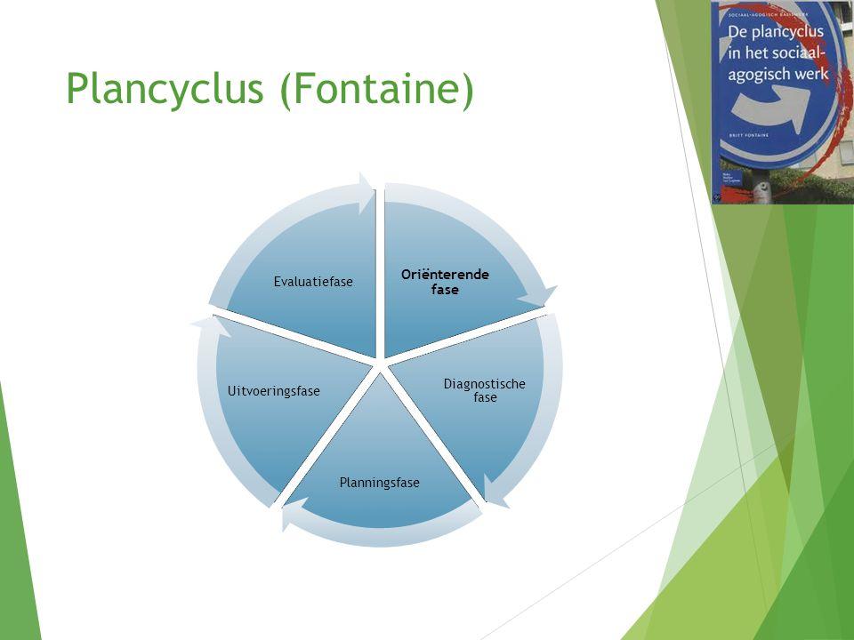 Plancyclus (Fontaine) Oriënterende fase Diagnostische fase Planningsfase Uitvoeringsfase Evaluatiefase
