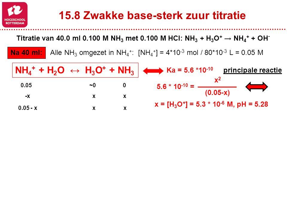 15.8 Zwakke base-sterk zuur titratie Titratie van 40.0 ml 0.100 M NH 3 met 0.100 M HCl: NH 3 + H 3 O + → NH 4 + + OH - Na 40 ml: 0.05~0~00 -x x x 0.05