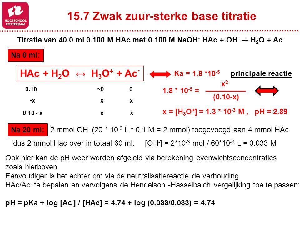 15.7 Zwak zuur-sterke base titratie Titratie van 40.0 ml 0.100 M HAc met 0.100 M NaOH: HAc + OH - → H 2 O + Ac - Na 0 ml: 0.10~0~00 -x x x 0.10 - x x