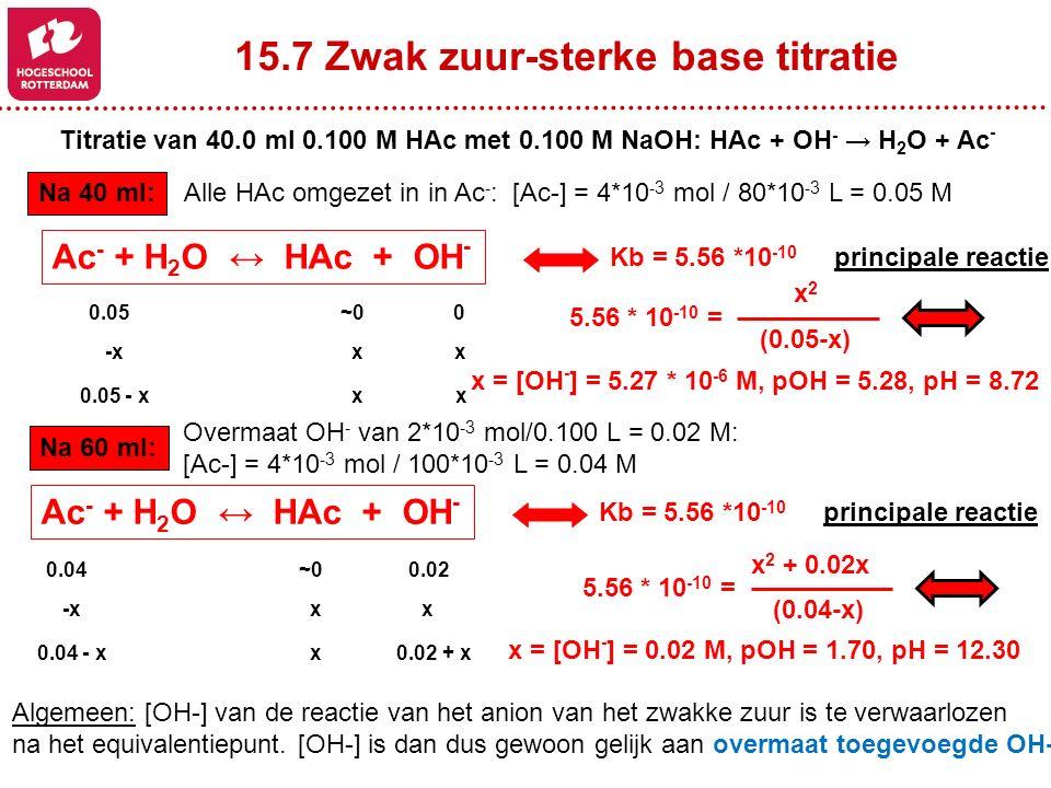 15.7 Zwak zuur-sterke base titratie Titratie van 40.0 ml 0.100 M HAc met 0.100 M NaOH: HAc + OH - → H 2 O + Ac - Na 40 ml: 0.05~0~00 -x x x 0.05 - x x
