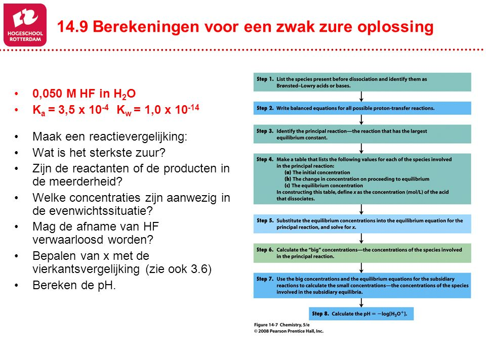 0,050 M HF in H 2 O K a = 3,5 x 10 -4 K w = 1,0 x 10 -14 Maak een reactievergelijking: Wat is het sterkste zuur.