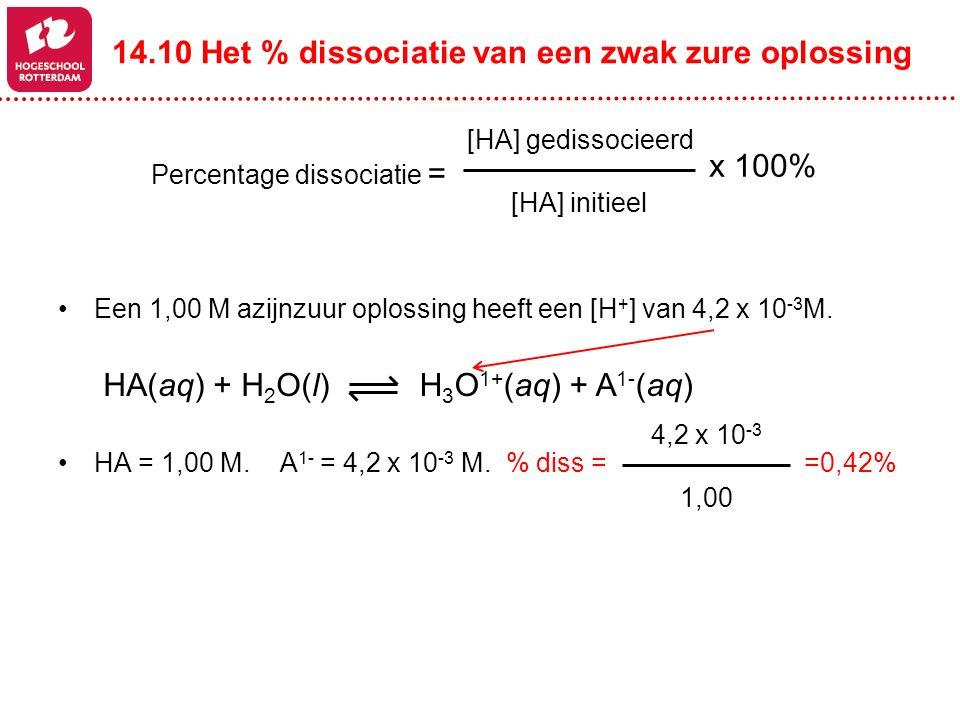 Percentage dissociatie = [HA] initieel [HA] gedissocieerd x 100% 14.10 Het % dissociatie van een zwak zure oplossing Een 1,00 M azijnzuur oplossing he