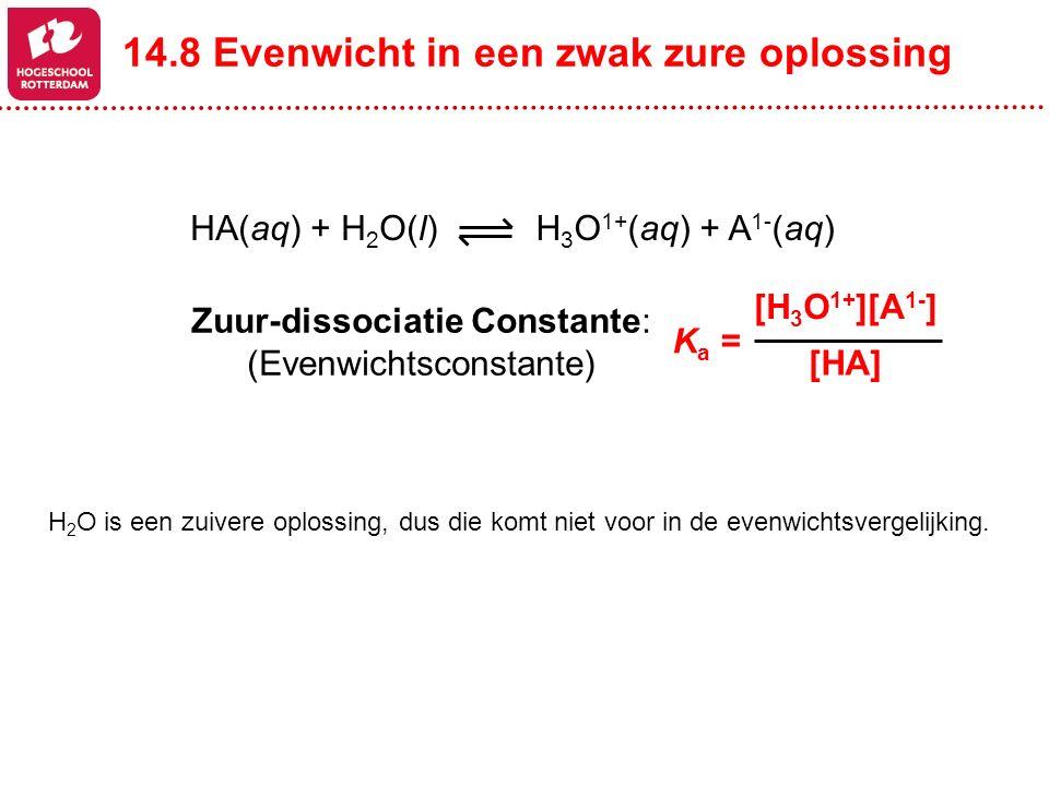 Zuur-dissociatie Constante: (Evenwichtsconstante) H 3 O 1+ (aq) + A 1- (aq)HA(aq) + H 2 O(l) [H 3 O 1+ ][A 1- ] [HA] K a = 14.8 Evenwicht in een zwak zure oplossing H 2 O is een zuivere oplossing, dus die komt niet voor in de evenwichtsvergelijking.