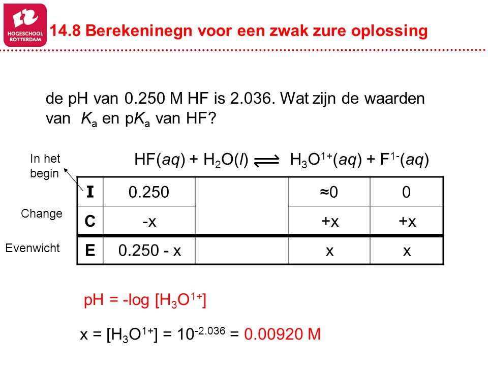 de pH van 0.250 M HF is 2.036. Wat zijn de waarden van K a en pK a van HF? H 3 O 1+ (aq) + F 1- (aq)HF(aq) + H 2 O(l) I 0.250≈00 C-x+x E0.250 - xxx x