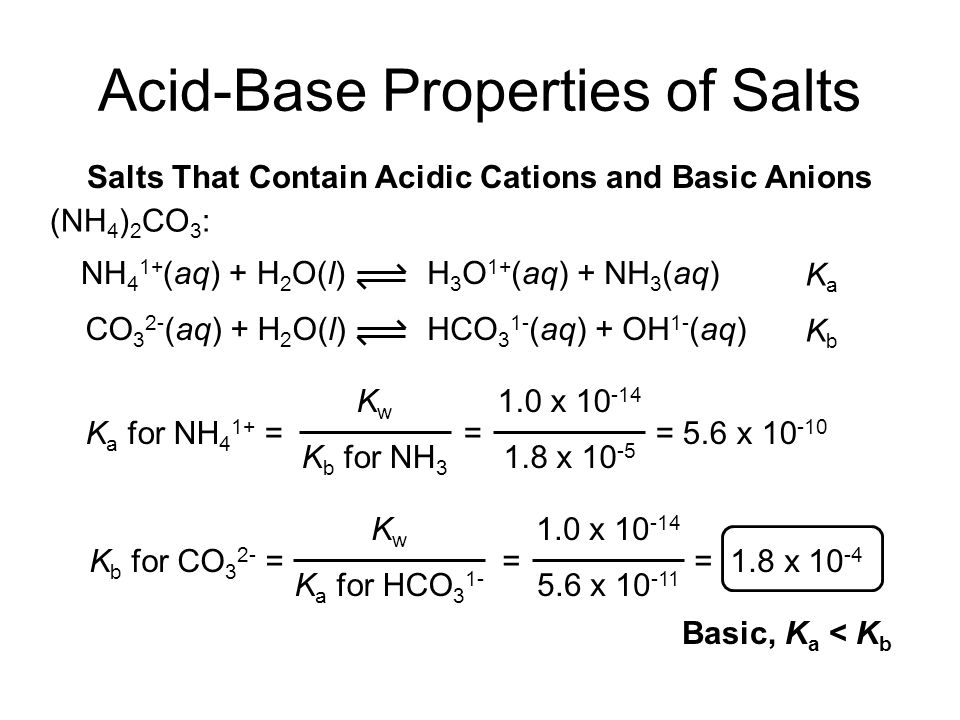 Acid-Base Properties of Salts Salts That Contain Acidic Cations and Basic Anions HCO 3 1- (aq) + OH 1- (aq)CO 3 2- (aq) + H 2 O(l) KbKb H 3 O 1+ (aq) + NH 3 (aq)NH 4 1+ (aq) + H 2 O(l) KaKa (NH 4 ) 2 CO 3 : = 1.8 x 10 -4 5.6 x 10 -11 1.0 x 10 -14 K b for CO 3 2- = K a for HCO 3 1- KwKw = = 5.6 x 10 -10 1.8 x 10 -5 1.0 x 10 -14 K a for NH 4 1+ = K b for NH 3 KwKw = Basic, K a < K b