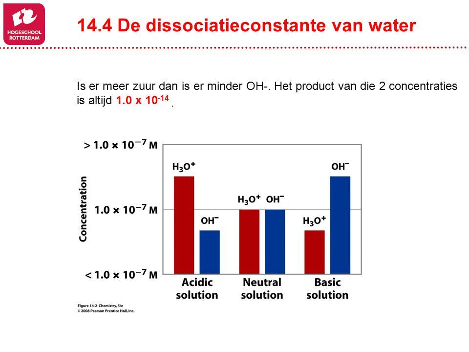 Is er meer zuur dan is er minder OH-. Het product van die 2 concentraties is altijd 1.0 x 10 -14.