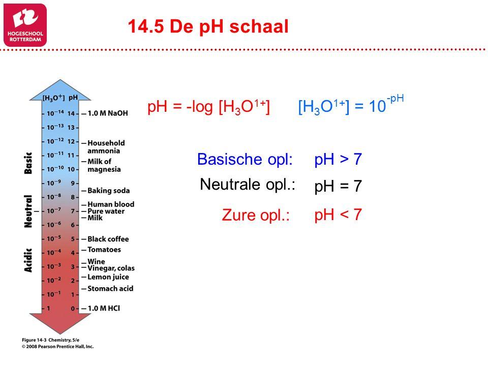 pH = -log [H 3 O 1+ ][H 3 O 1+ ] = 10 -pH pH < 7 pH > 7 pH = 7 Basische opl: Neutrale opl.: Zure opl.: 14.5 De pH schaal