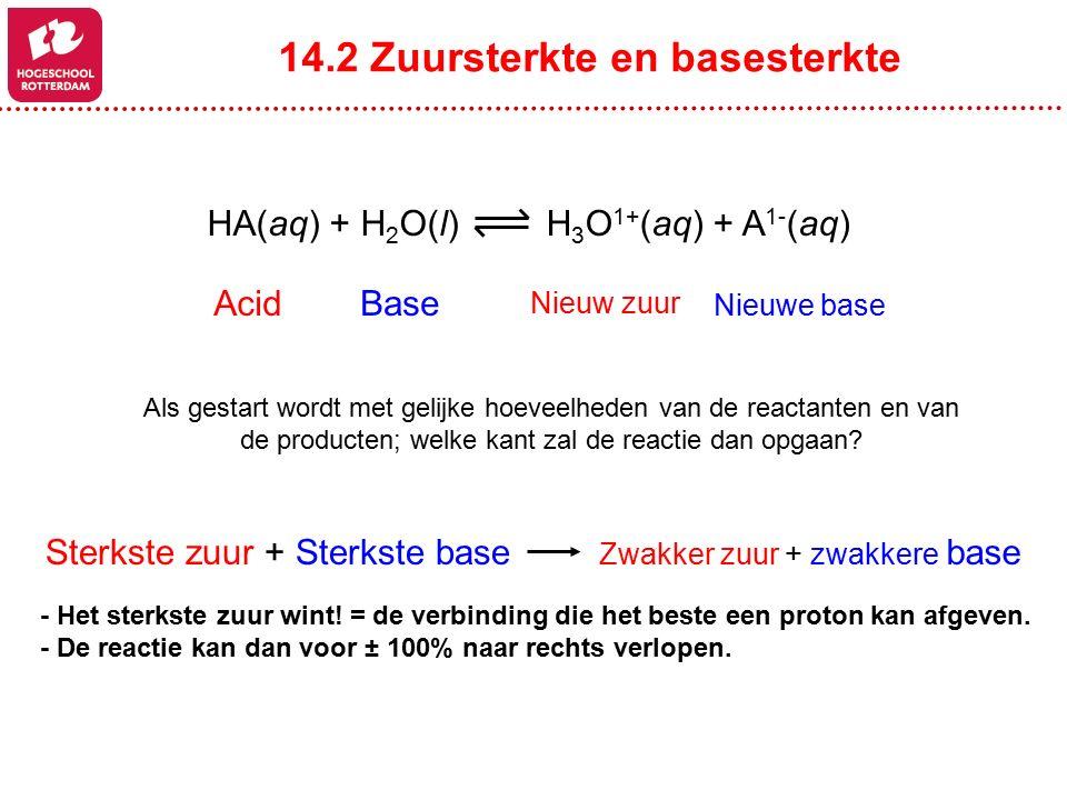 H 3 O 1+ (aq) + A 1- (aq)HA(aq) + H 2 O(l) Nieuwe base Nieuw zuur BaseAcid Zwakker zuur + zwakkere baseSterkste zuur + Sterkste base Als gestart wordt